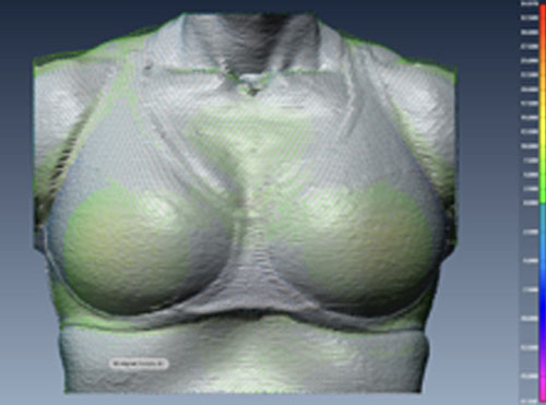 Fittings 3D Scan Breast Sixty4 Sport Bras